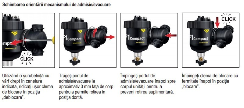 Filtru antimagnetita Fernox TF1 Compact. Poza 14090