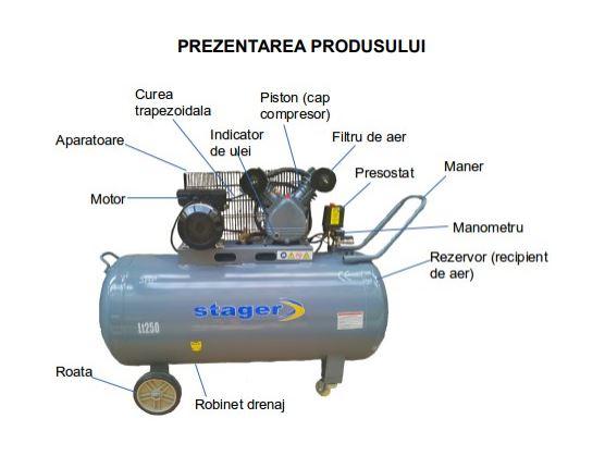 Compresor de aer Stager HM-V-0.25/100 100L 8 BAR. Poza 14461