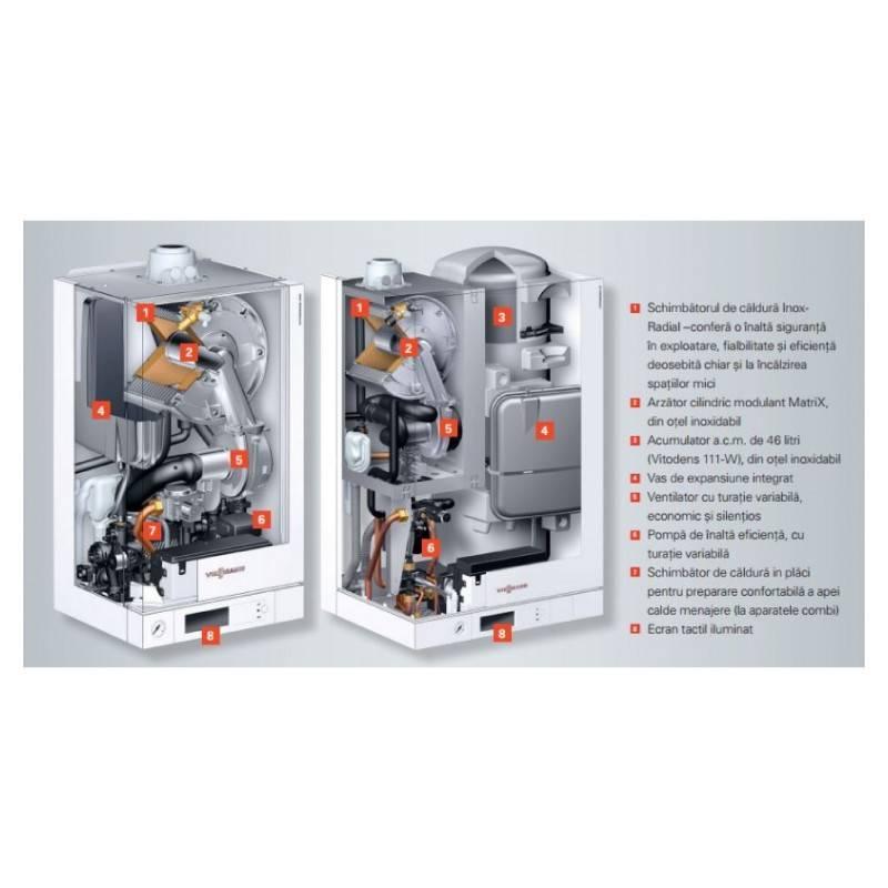 Poza Componente centrala termica in condensare cu touchscreen Viessmann Vitodens 100-W 35 kw combi