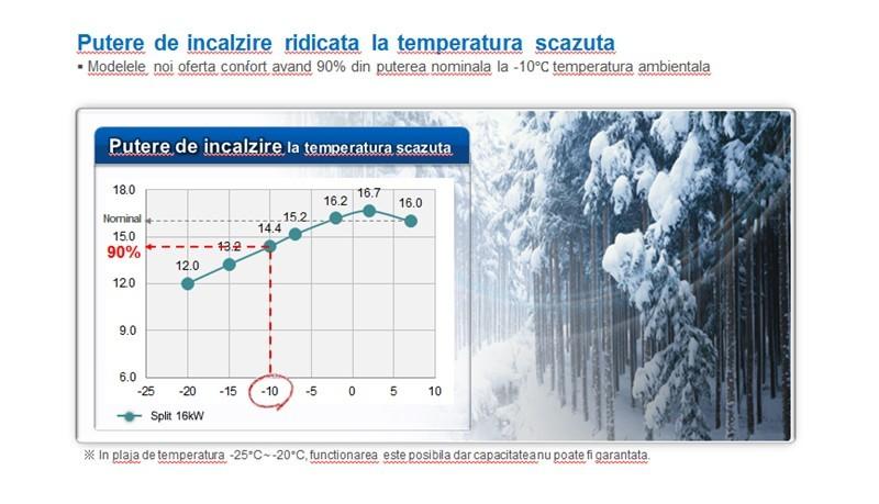 Pompa de caldura Samsung AE050JXYDEH/EU