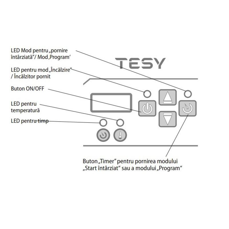 Convector electric cu termostat electronic Tesy Heateco CN 03 200 EIS W - 2000 W