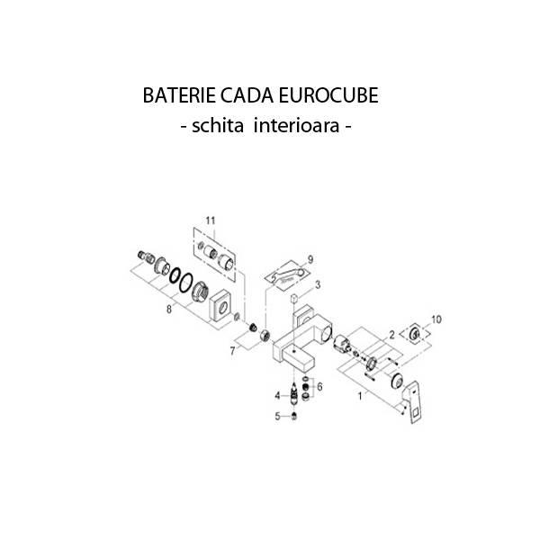 Poza BATERIE-CADA-EUROCUBE---SCHITA