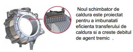 Centrala termica Ariston Clas One 35 EU 35 KW. Poza 19376