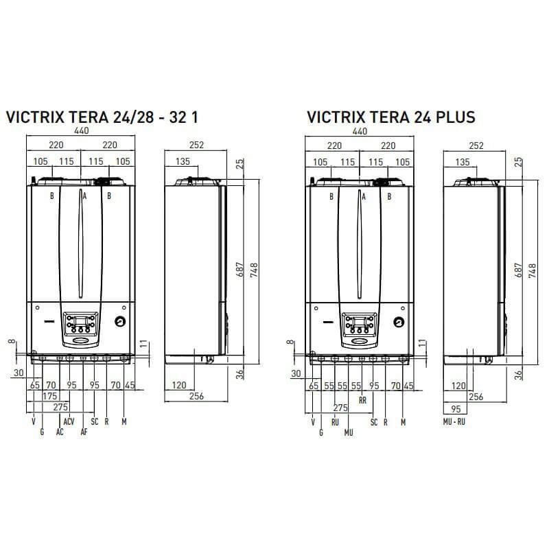 Poza Centrala termica Immergas Victrix Tera 32 1 Erp 32 kw. Poza 19446