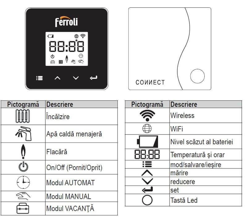 Cronotermostat de ambient cu radio frecventa Ferroli Connect WI-FI. Poza 20361