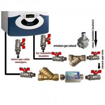 despre montarea centralei termice de apartament. Poza 210