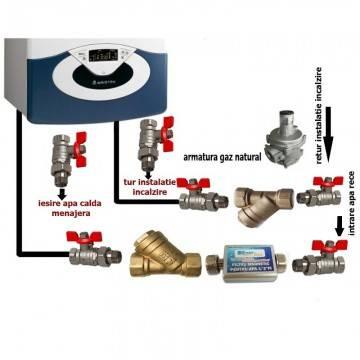 Montaj centrala termica pe gaz de apartament. Poza 27