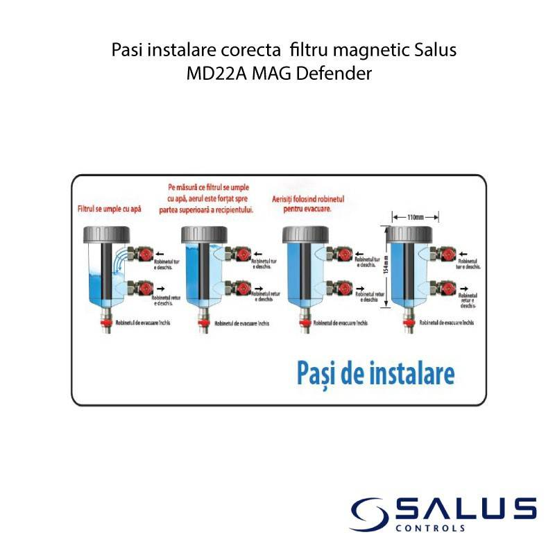 Poza Pasi instalare corecta filtru magnetic Salus MD22A MAG Defender