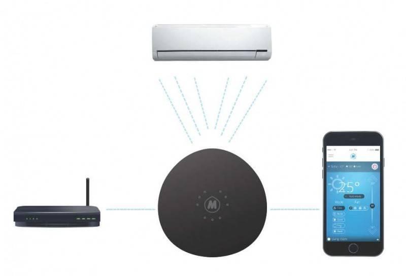 Poza Functionare termostat wi-fi pentru aer conditionat Melissa