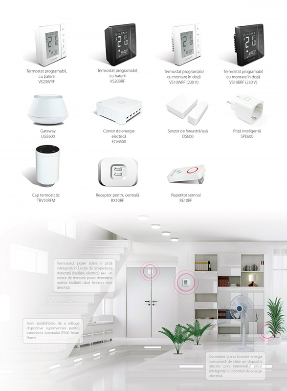 Sistemul Salus iT600 Smart Home. Poza 89