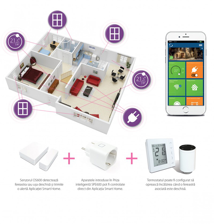 Sistemul Salus iT600 Smart Home. Poza 90