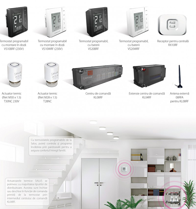 Sistemul Salus iT600 Smart Home. Poza 94