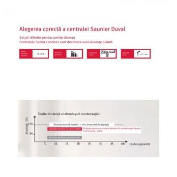Poza Centrala termica Saunier Duval Semia Condens 25A - 25 kW. Poza 12723