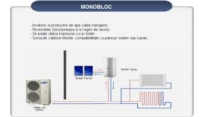 Poza Pompa de caldura Samsung AE050JXYDEH/EU