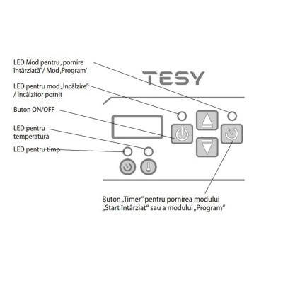 Poza Convector electric cu termostat electronic Tesy Heateco CN 03 200 EIS W - 2000 W