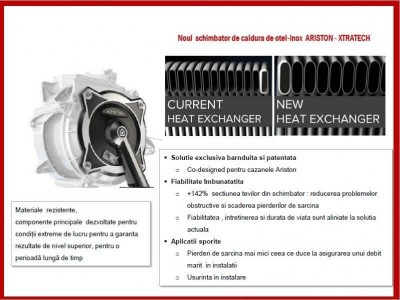 Poza Pachet centrala termica in condensatie Ariston Clas One System 24 EU cu boiler BCH 160 litri.. Poza 19191