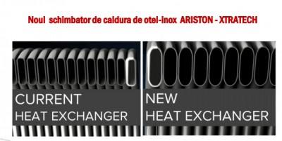 Poza Pachet centrala termica in condensatie Ariston Clas One System 24 EU cu boiler BCH 200 litri.. Poza 19201
