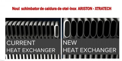 Poza Centrala termica Ariston Clas One 24 EU 24 KW. Poza 19352