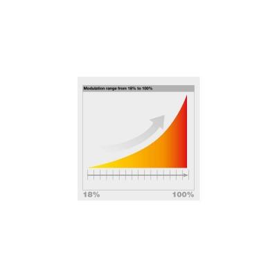 Poza Centrala termica Immergas Victrix Tera 24/28 1 Erp 24 kw. Poza 19443