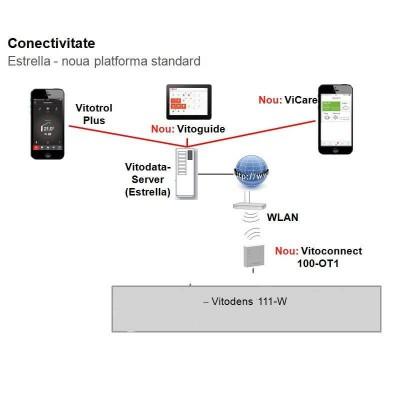 Poza Centrala termica in condensare cu touchscreen Viessmann Vitodens 111 W 35 kW B1LD163. Poza 19429