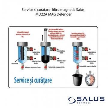 Poza Service si curatare filtru magnetic Salus MD22A MAG Defender